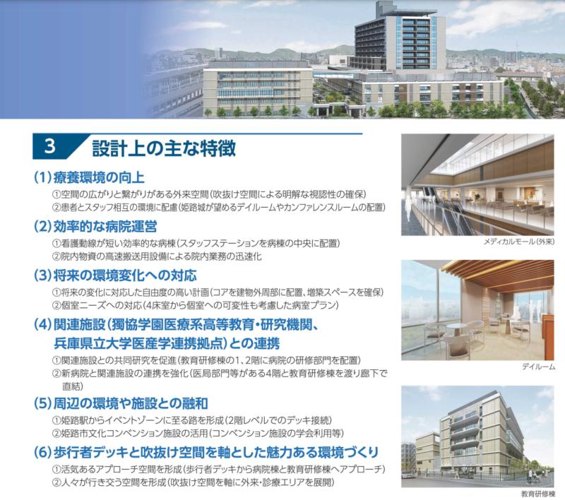 姫路の新設病院|【公式】県立はりま姫路総合医療センター